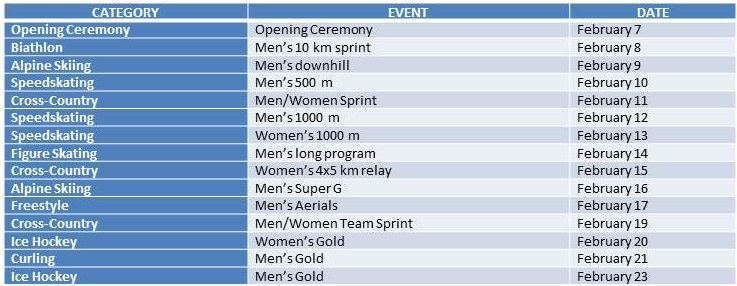 Olympic schedule Sochi 2014